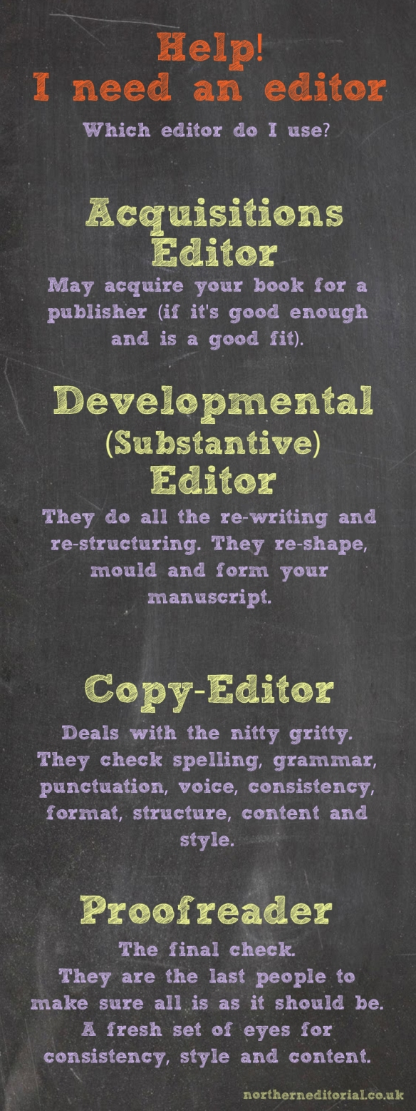 the different types of editor