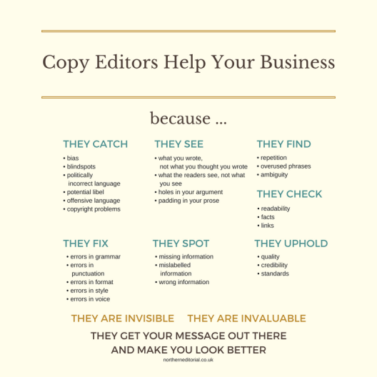 copy editors matter to business